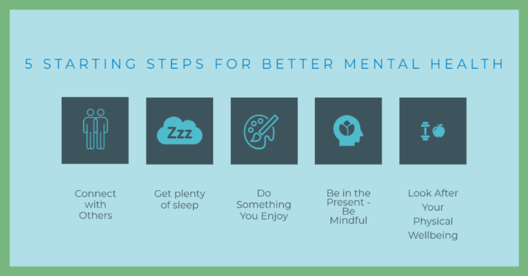 Starting steps for better mental health - connect with others, get plenty of sleep, do something you enjoy, be in the present, be mindful, look after your physical wellbeing