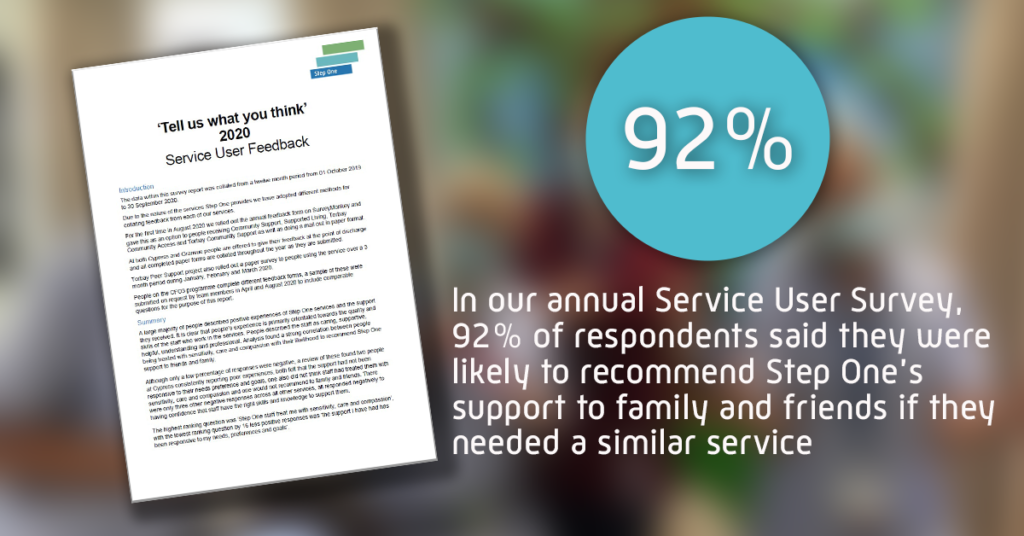 In our annual Service User Survey, 92% of respondents said they were likely to recommend Step One's support to family and friends if they needed a similar service
