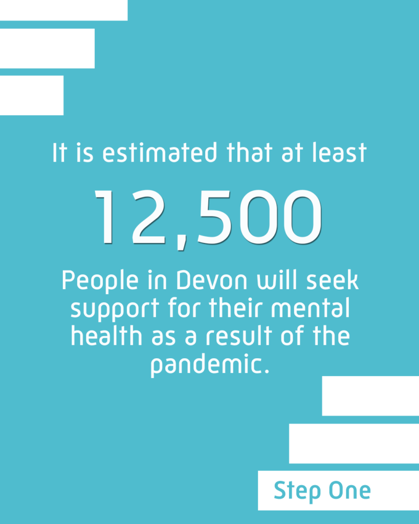 It is estimated that at least 12,500 people in Devon will seek support for their mental health as a result of the pandemic